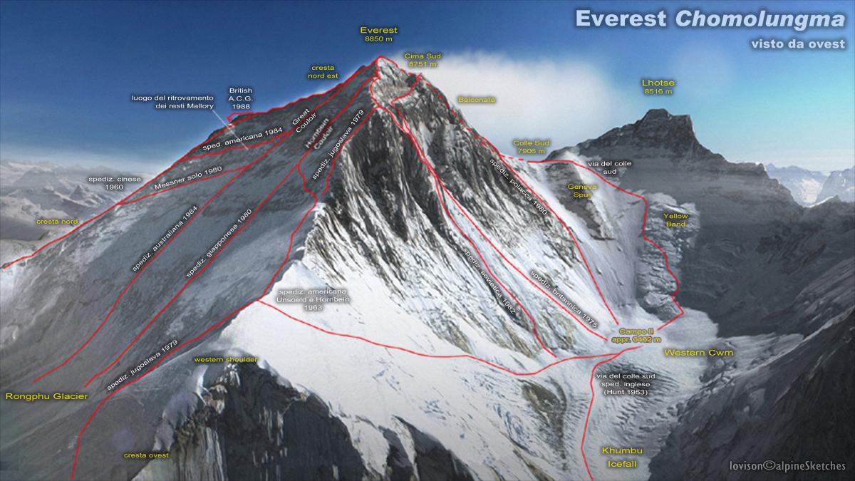 Everest  - Pagina 4 Everesforwebt